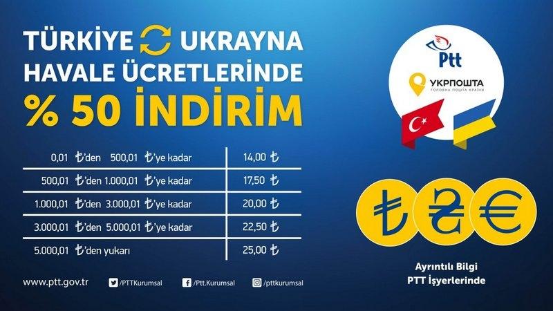 50 For Money Transfers Between Turkey And Ukraine